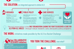 ALS_Infographic_009_FINAL